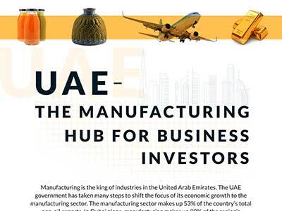 UAE: The Manufacturing Hub for Business Investors