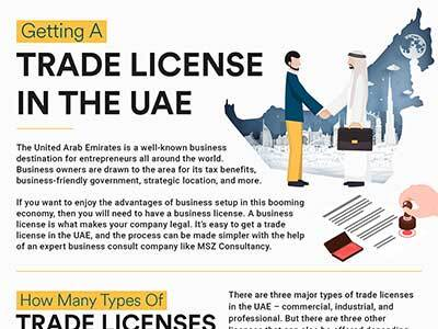 Getting a Trade License in the UAE