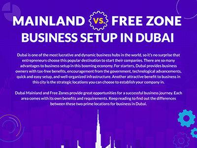 Mainland vs. Free Zone Business Setup in Dubai